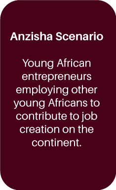 Anzisha_Theory-of-change-Web-Page-(lScenario-box)
