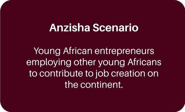 Anzisha_Theory-of-change-Web-Page-(lScenario-box)M